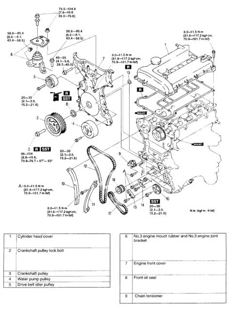 2008 Mazda 6 2.3L use a timing chain.