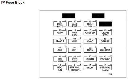 95 Chevy Blazer Fuse Box Diagram - Wiring Diagram Networks