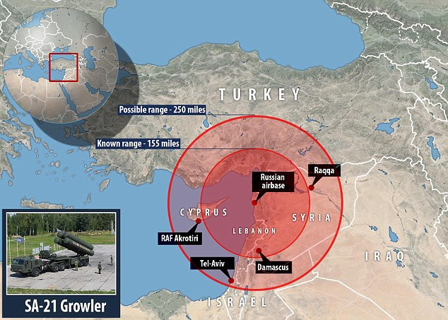 In 2015 the Russians deployed the SA-21 Growler in Syria, from where they are capable of taking out aircraft as far away as Tel Aviv in Israel and RAF Akrotiri in Cyprus
