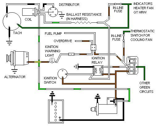 Mgb Starter Relay Wiring Diagram - Wiring Diagram Schemas
