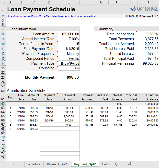 loan payment schedule with accrued interest balance