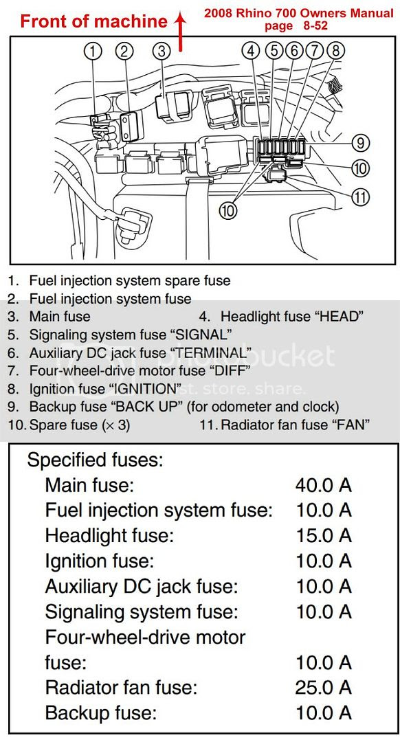Diagram Mitsubishi Outlander 2003 User Wiring Diagram Full Version Hd Quality Wiring Diagram Diagramopticals Petitcharabia Fr