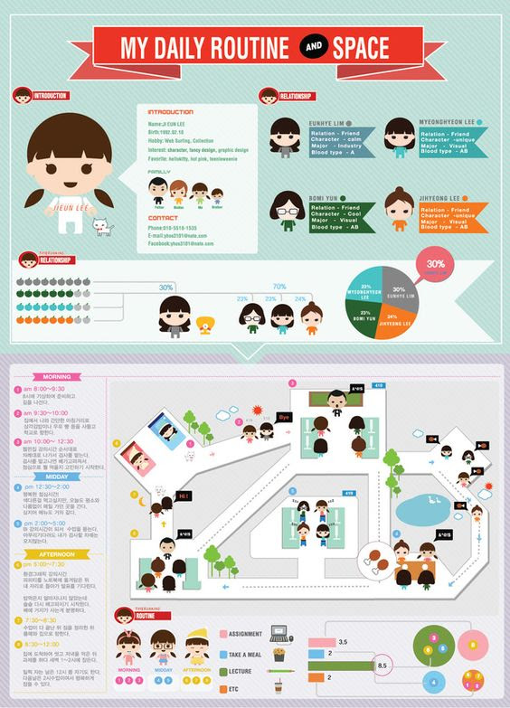 Lee ji eun. character. infographic / my daily routine on Behance ...
