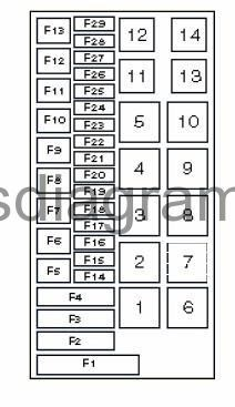 2001 Land Rover Discovery Fuse Box Diagram - Wiring ...