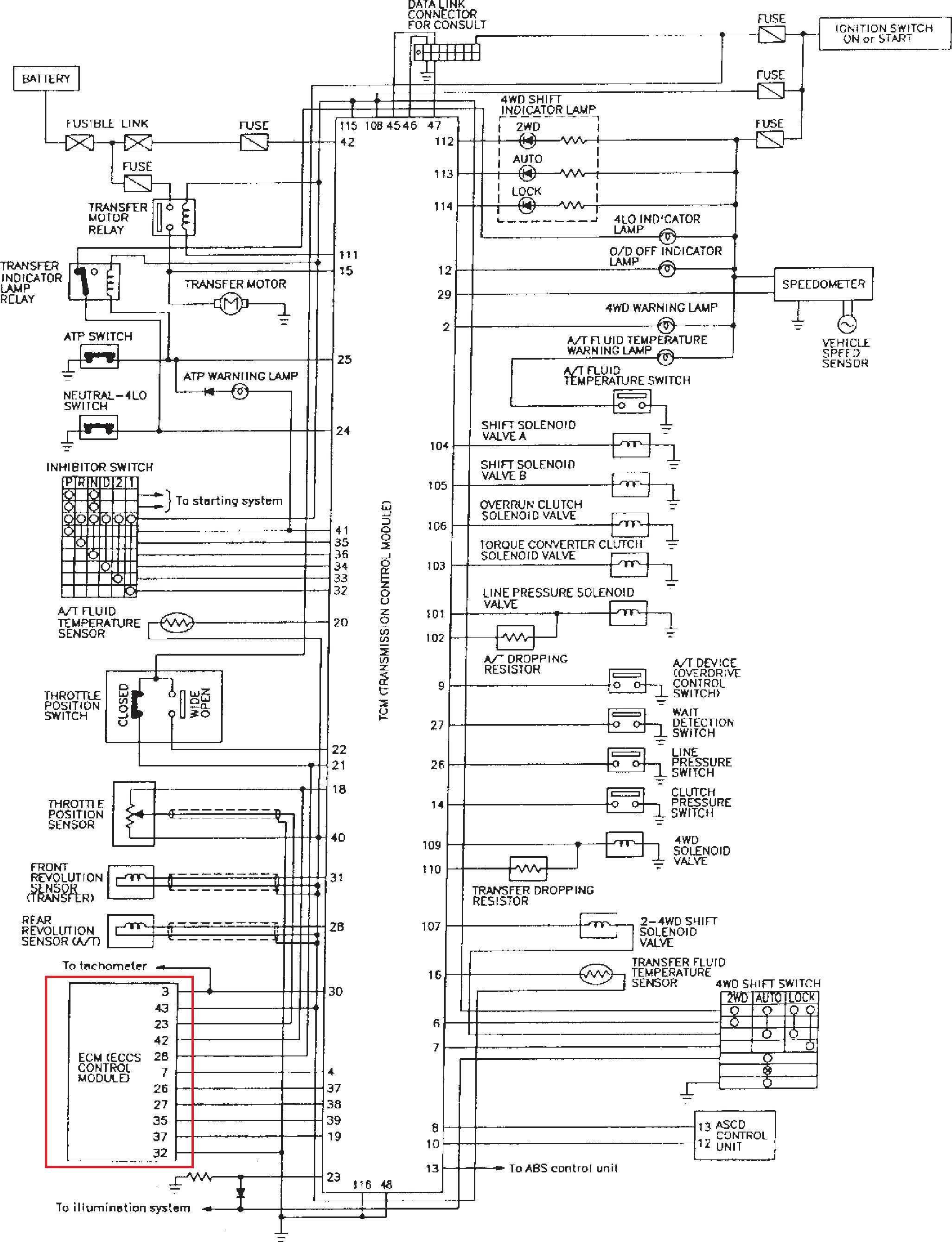 Wiring Diagram Jeep Grand Cherokee Zj - Wiring Diagram Schemas
