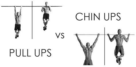 pull ups  chin ups kendras fitness journey