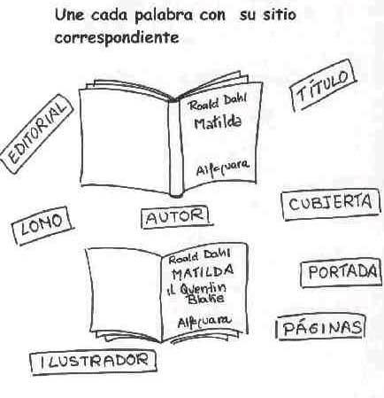 Dinamización B La Promoción De La Biblioteca Escolar La Formación