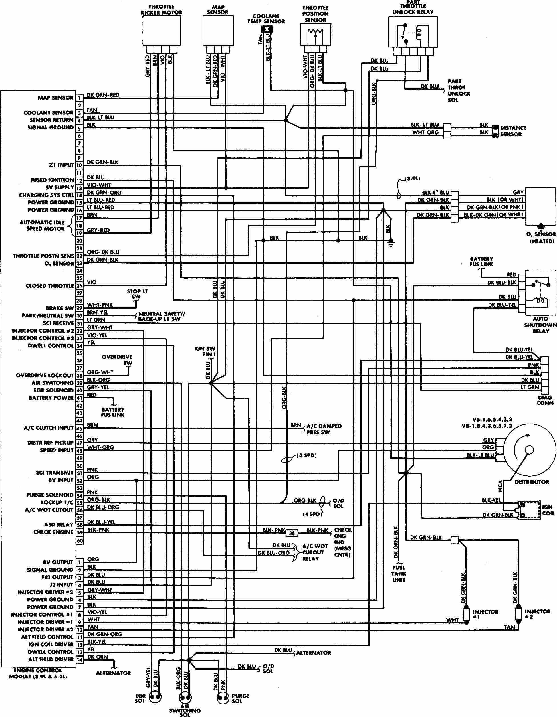 99 Jeep Wrangler Wiring Diagram Auto Electrical Wiring Diagram