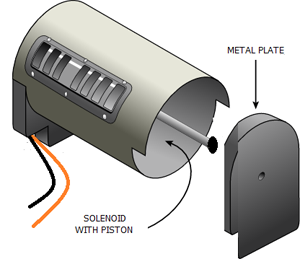 12v solenoid with piston