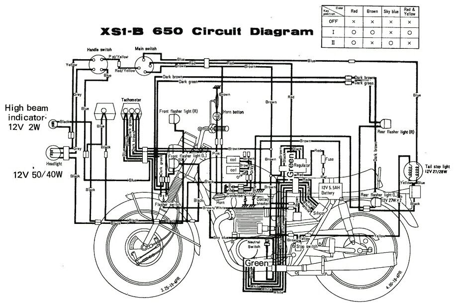 Yamaha Xs650 Wiring Harnes Diagram