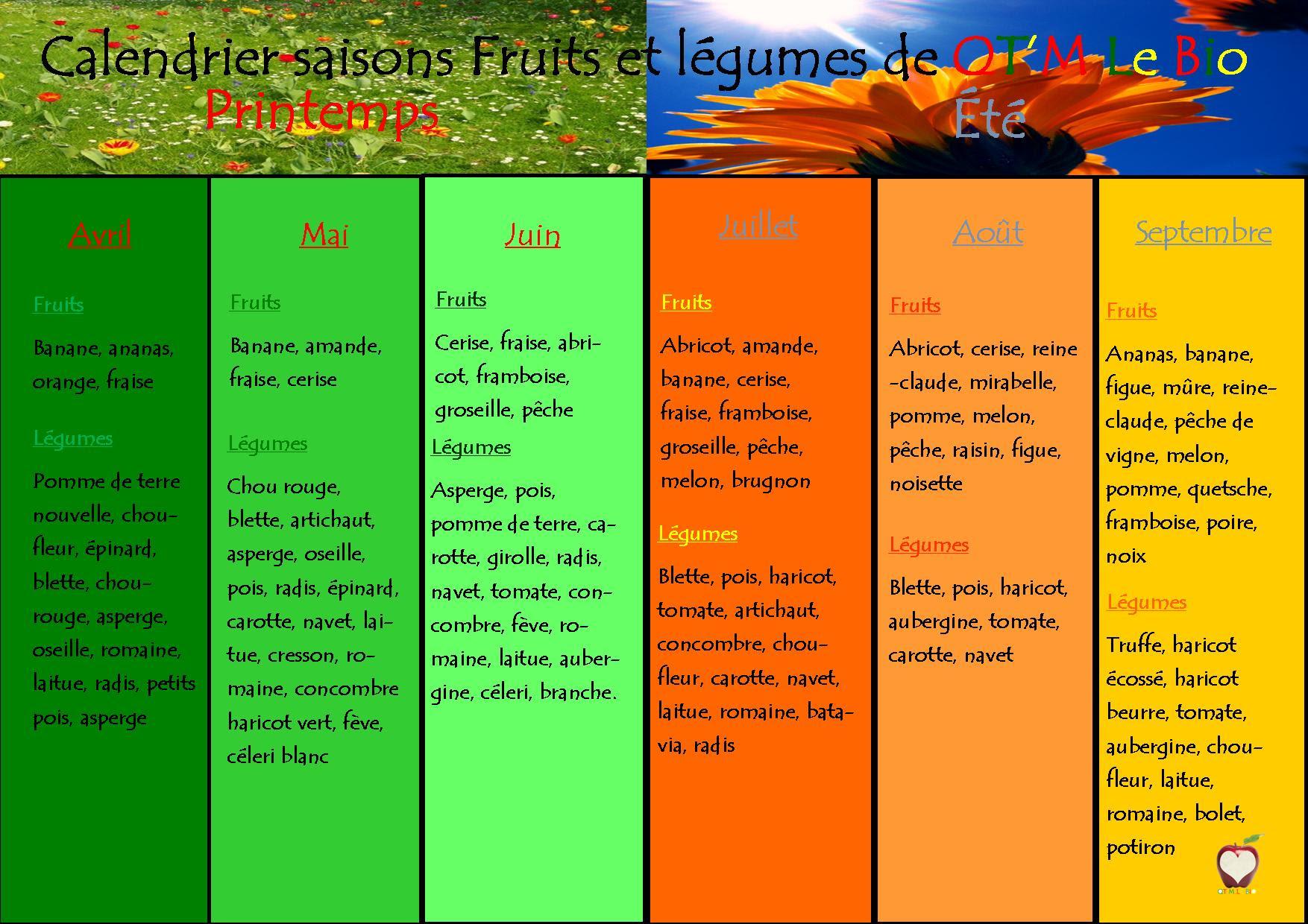 coloriage fruits et l u00e9gumes maternelle