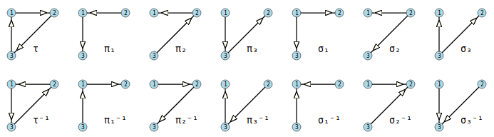 14 quiver configurations on three vertices