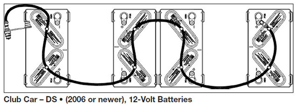 Club Car Battery Wiring Diagram 4