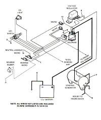 2002 Club Car Ignition Wiring Diagram Wiring Diagram System Doubt Image Doubt Image Ediliadesign It