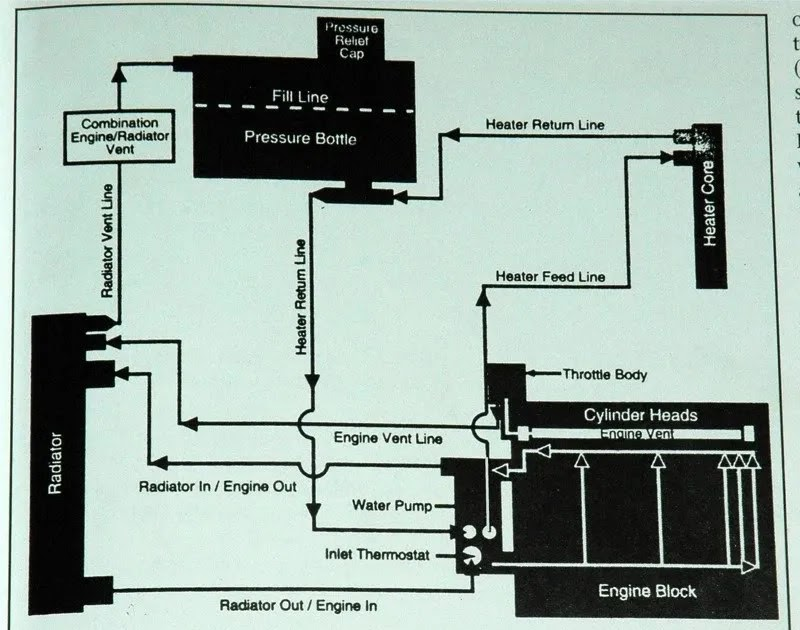 Lm7 Engine Wiring Diagram