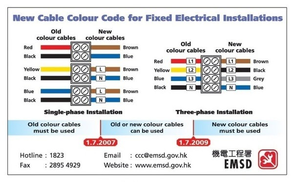 Electrical Control Wiring Color Code Standards Wiring Diagram