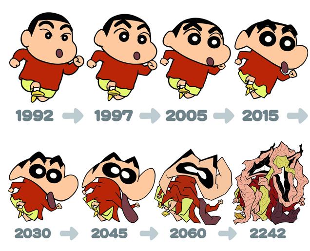 Cómo será Shin Chan en el futuro si sigue su horrorosa evolución