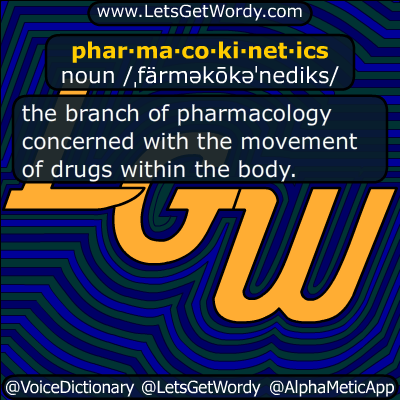 Pharmacokinetics 05/10/2017 GFX Definition