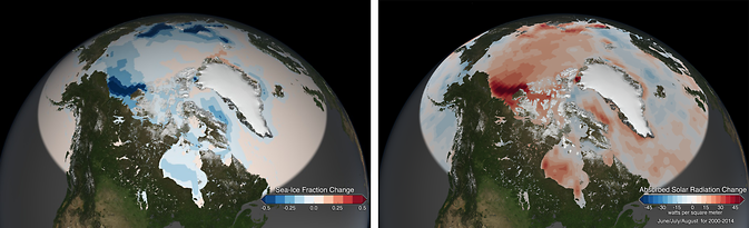 Arctic maps showing sea ice change (left) and absorbed solar radiation change (right)