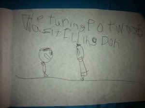 Turning Point Writing