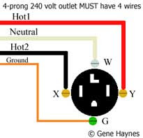 4 Prong 125 250 Plug Wiring Diagram 2009 Ford Focus Sel Fuse Box Maxoncb Holden Commodore Jeanjaures37 Fr