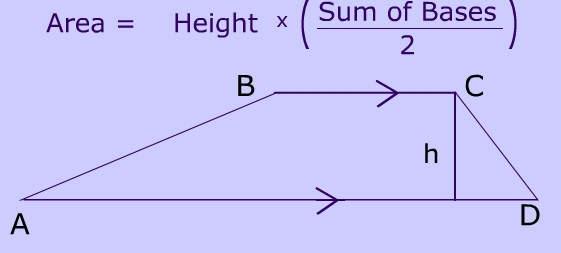 area_formula