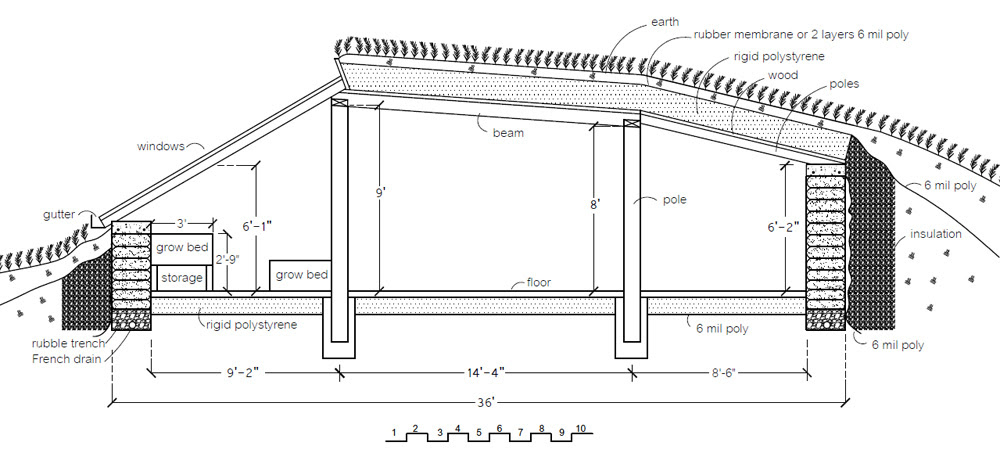 Free shelter designs Earthbag House  Plans