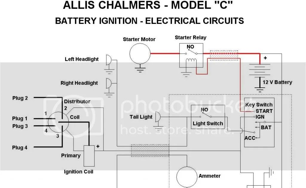 Allis Chalmers D17 Parts Diagram