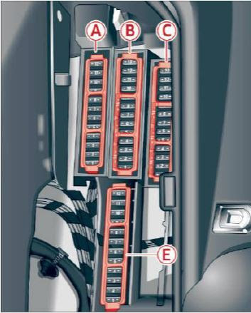 Audi A4 B9 2015 Fuse Box Location And Fuses List