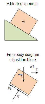 File:Free Body Diagram.png