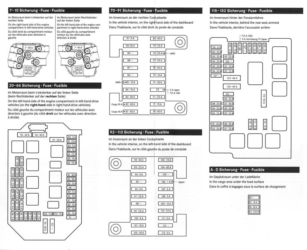 2003 Jeep Liberty Fuse Box Diagram