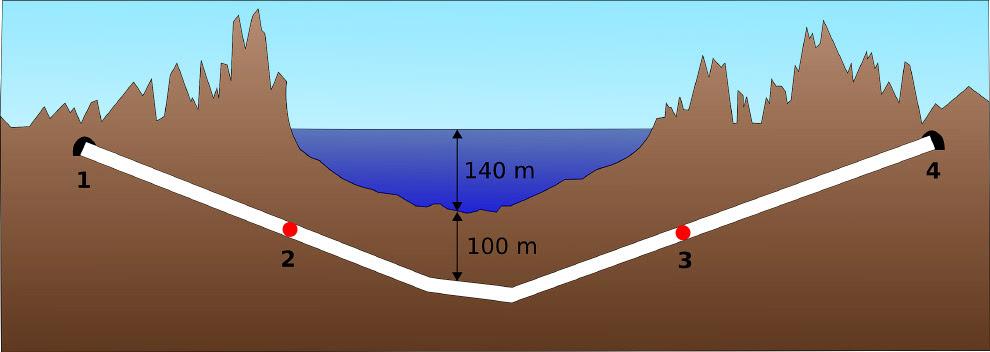 Тунель Сейкан в Японії