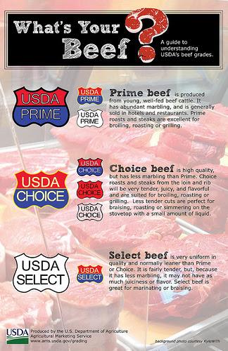 prime-choice-select-steak.jpg