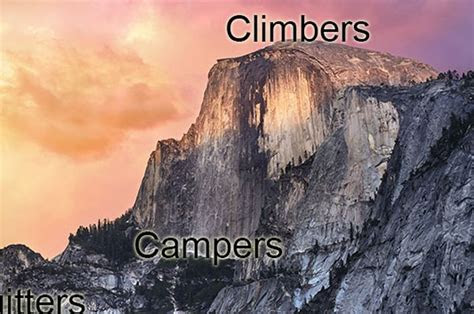 quitters campers  climbers  manakah tipe