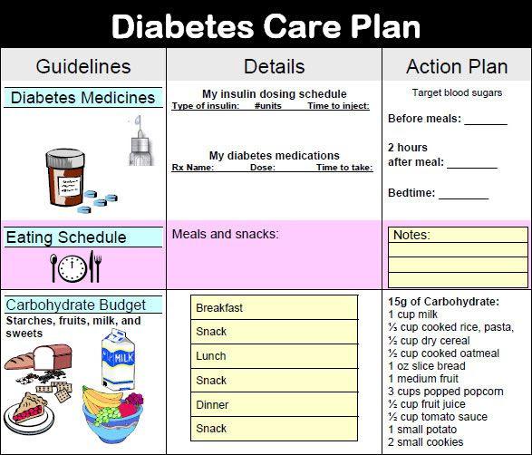best cure for diabetes  free diabetic diet plan