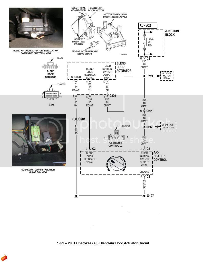 97 99 Jeep Cherokee Heater Diagram Wiring Diagram Central Central Associazionegenius It