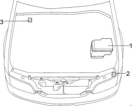 Lexus Gs 300 S140 1991 1997 Fuse Box Diagram Auto Genius