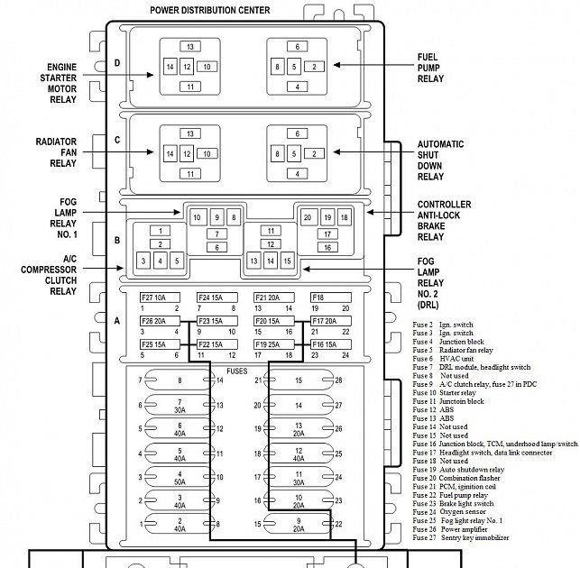 2003 Trailblazer Fuse Box Layout | schematic and wiring ...