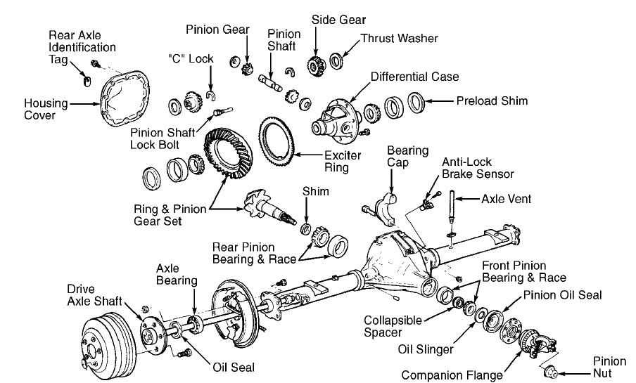 34 Ford Ranger Rear Axle Diagram