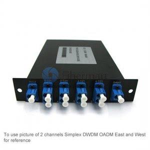 Module Simplex DWDM OADM