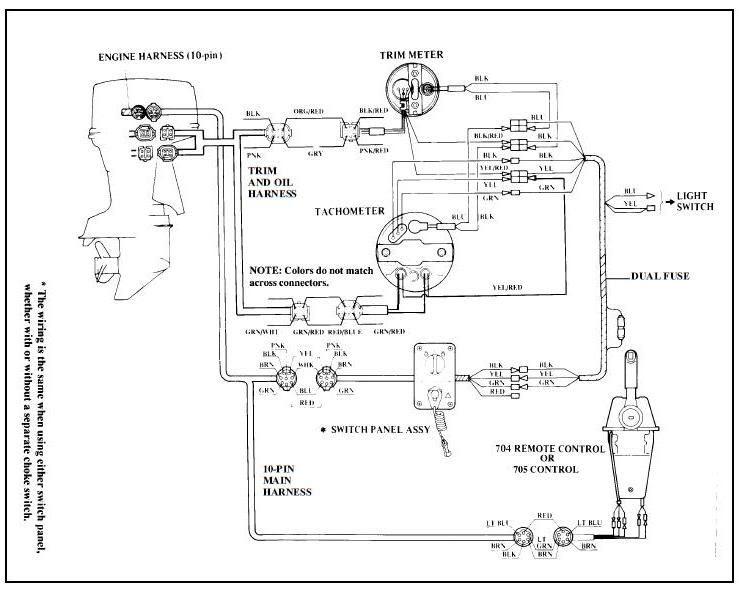 Wiring Diagram Database  Yamaha Trim Gauge Wiring Diagram
