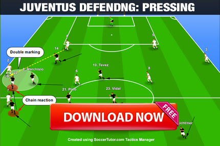 Coaching the Juventus 3-5-2 - Pressing in Midfield