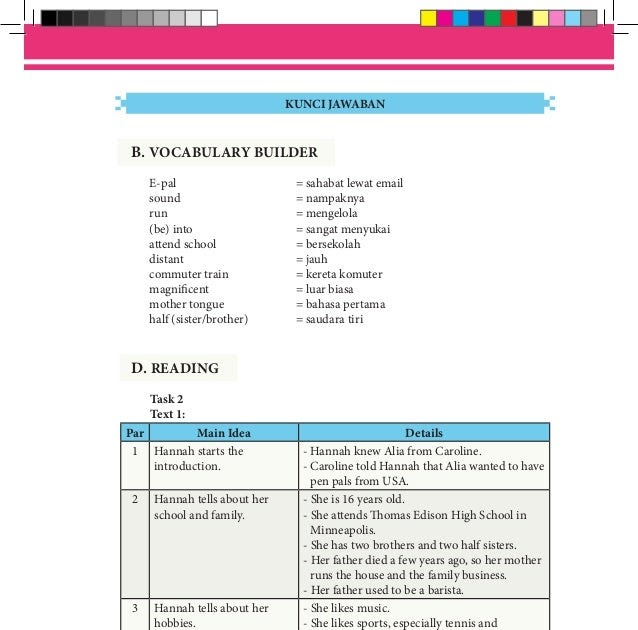 Kunci Jawaban Akuntansi Keuangan Kelas 11 Semester 1 Kurikulum 2013 Bali Teacher