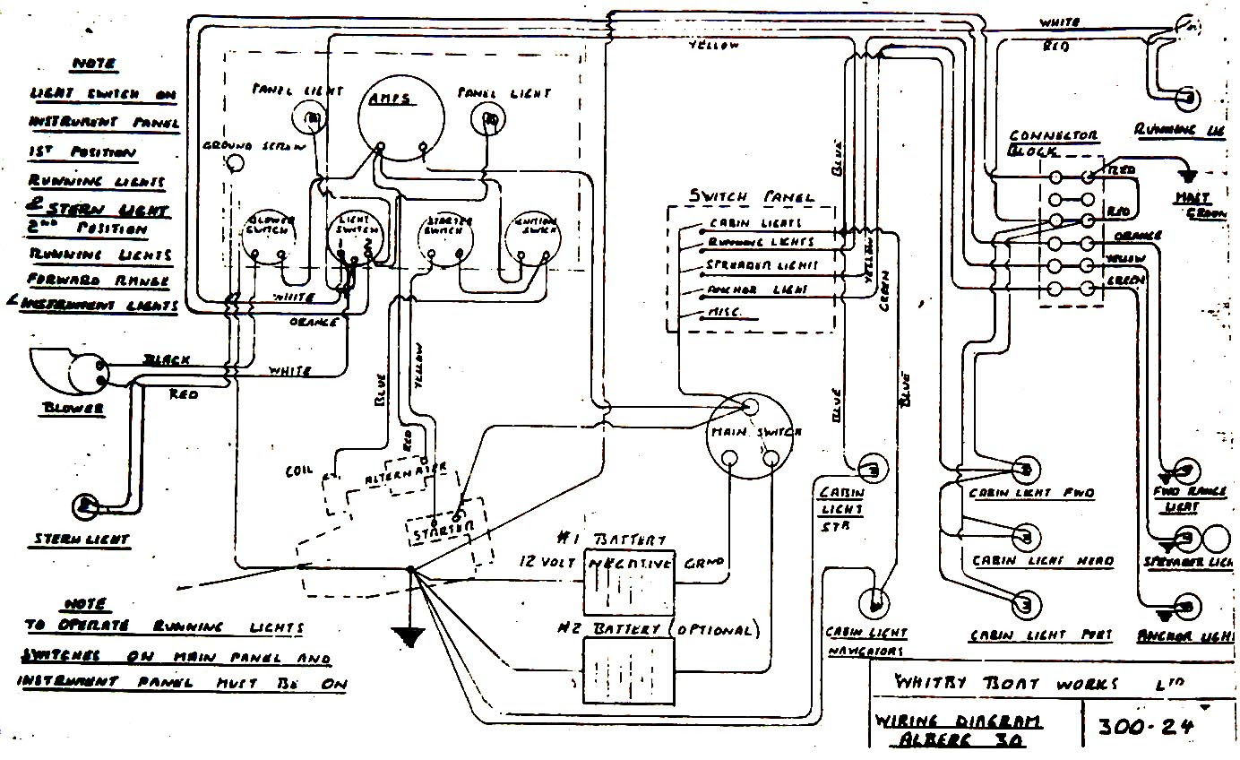 Wiring Diagram Champion Fishing Boats Moped Engine Schematics Loader 2014ok Jeanjaures37 Fr