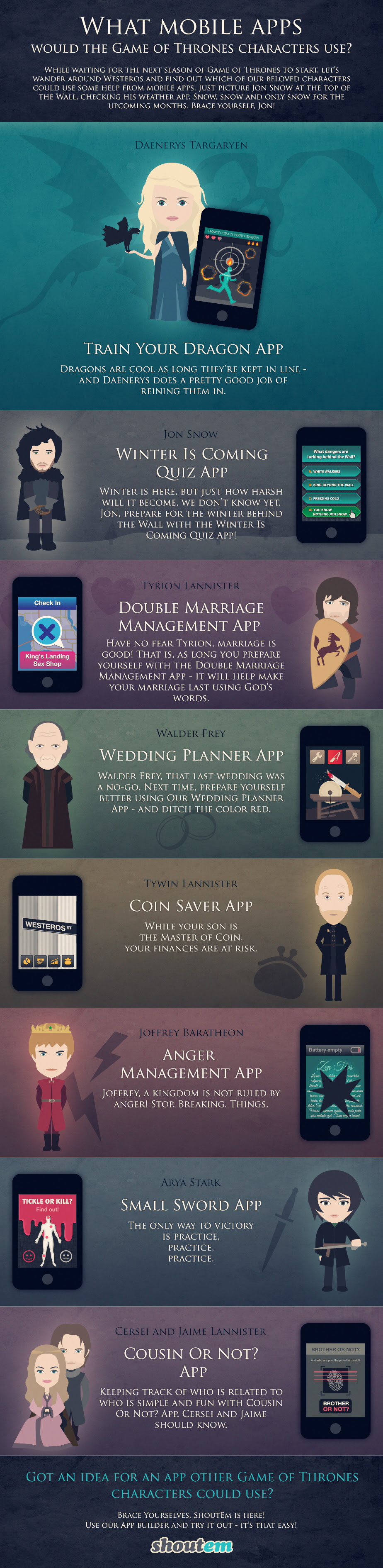 Infographic: Game of Thrones characters using mobile apps