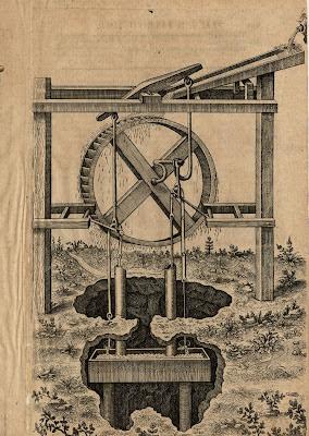 Fludd - Pars VII Liber Secundus Illustration after p454