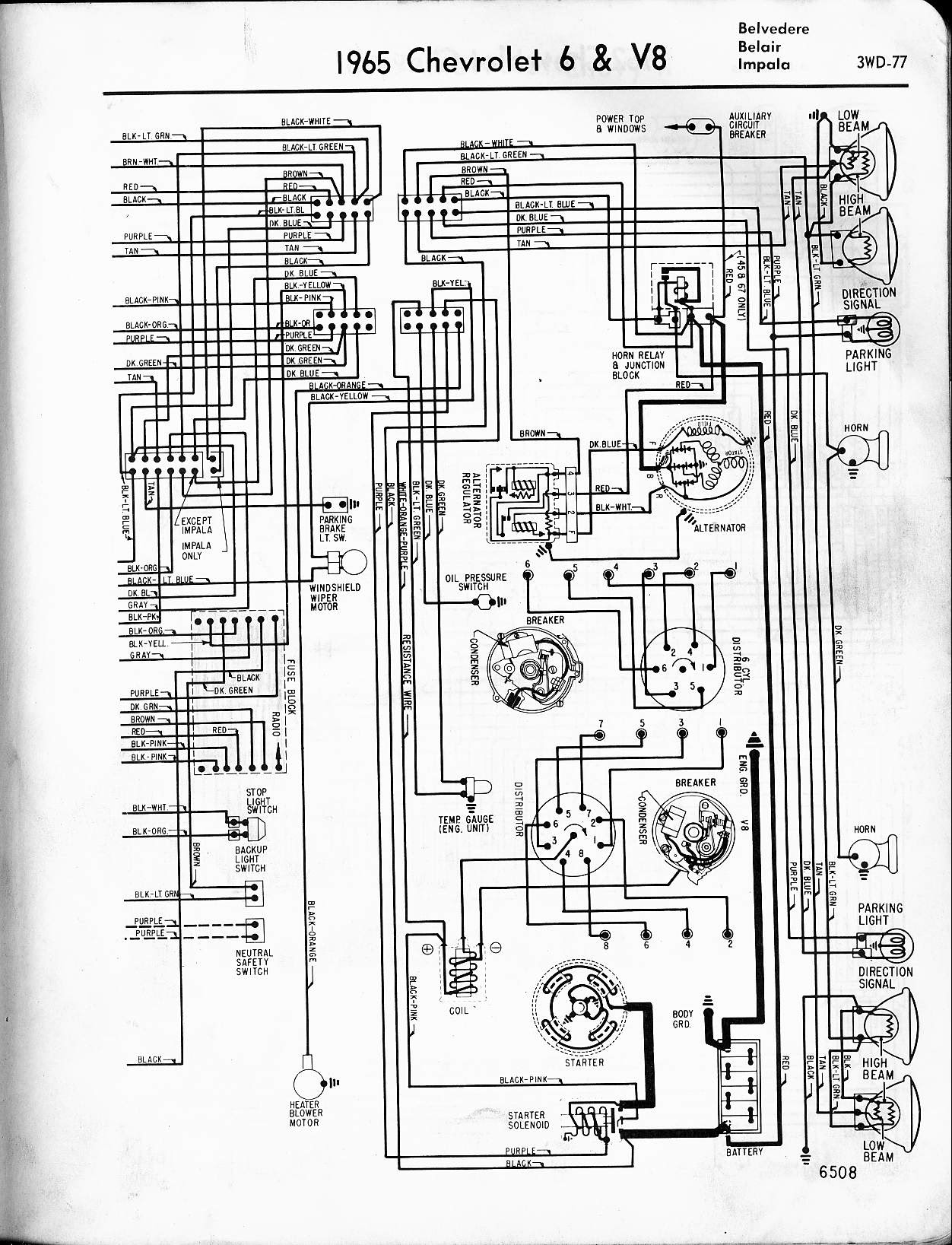 1968 Chevy Impala Wiring Diagram Schematic Wiring Diagram Correction Correction Cfcarsnoleggio It