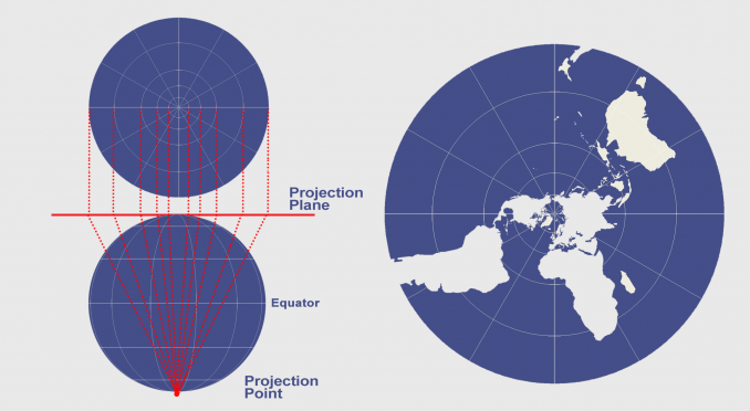 Azimuthal Projection Orthographic Stereographic And