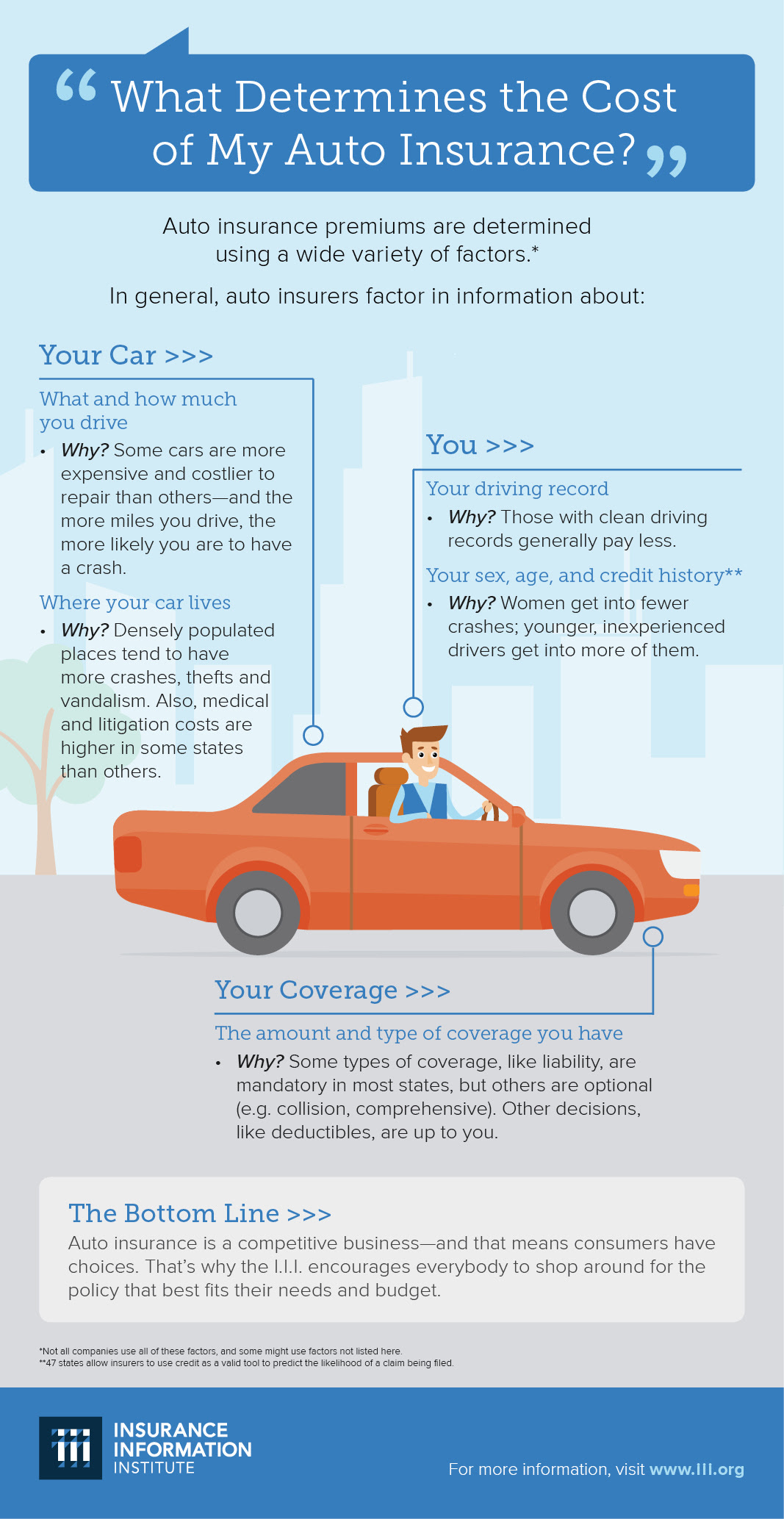 Car Insurance Online Insurance Quote