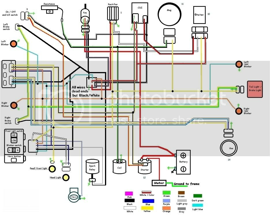 Diagram Youtube Chinese Scooter Cdi Wiring Diagram Full Version Hd Quality Wiring Diagram Diagrampress Crom Ortopedia It